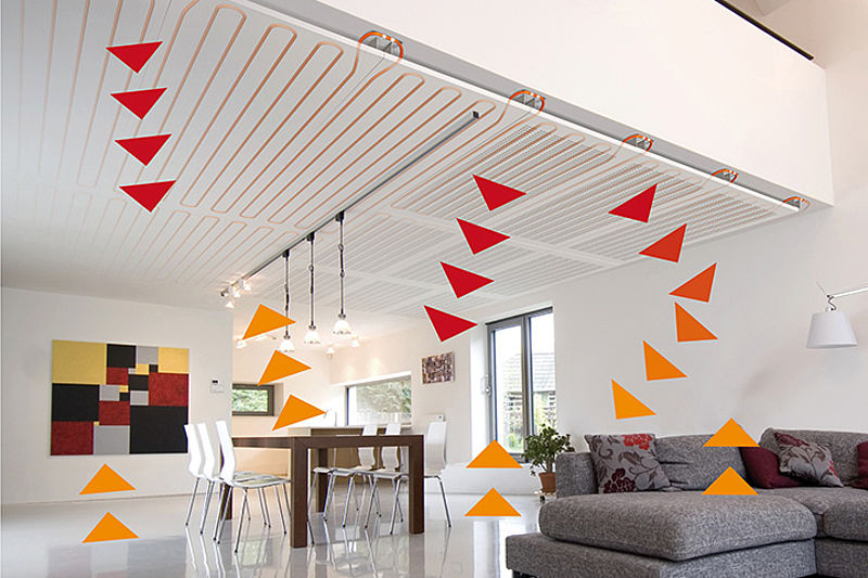 How does ceiling heating work? - Variotherm