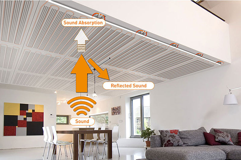 The Acoustic Ceiling Dampens Noise And Absorbs A Part Of
