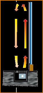Variotherm FAQ: Warmluftschleier bei Heizleisten und Bodenkanal ...